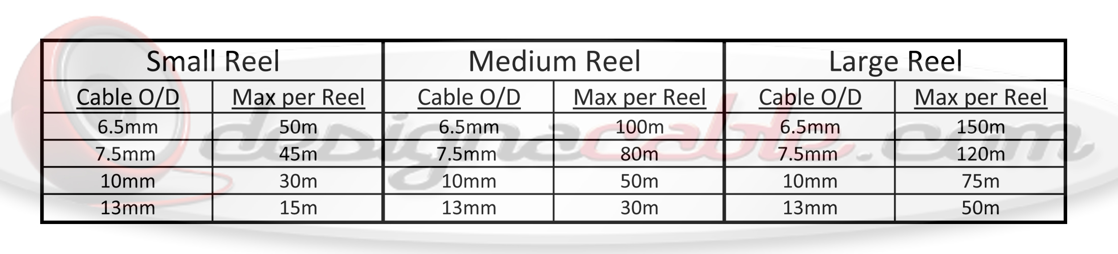 marcaddy reel dimensions